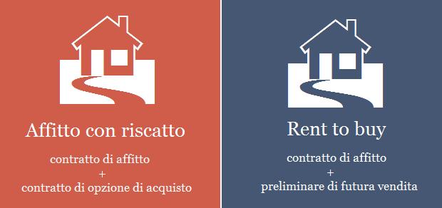 Rent To Buy2